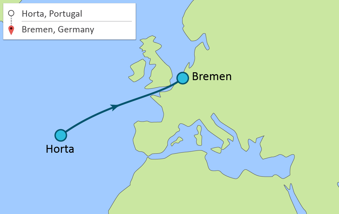 The Biscay Challenge